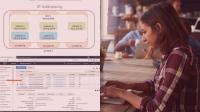 [ FreeCourseWeb com ] Pluralsight Advanced Networking on AWS